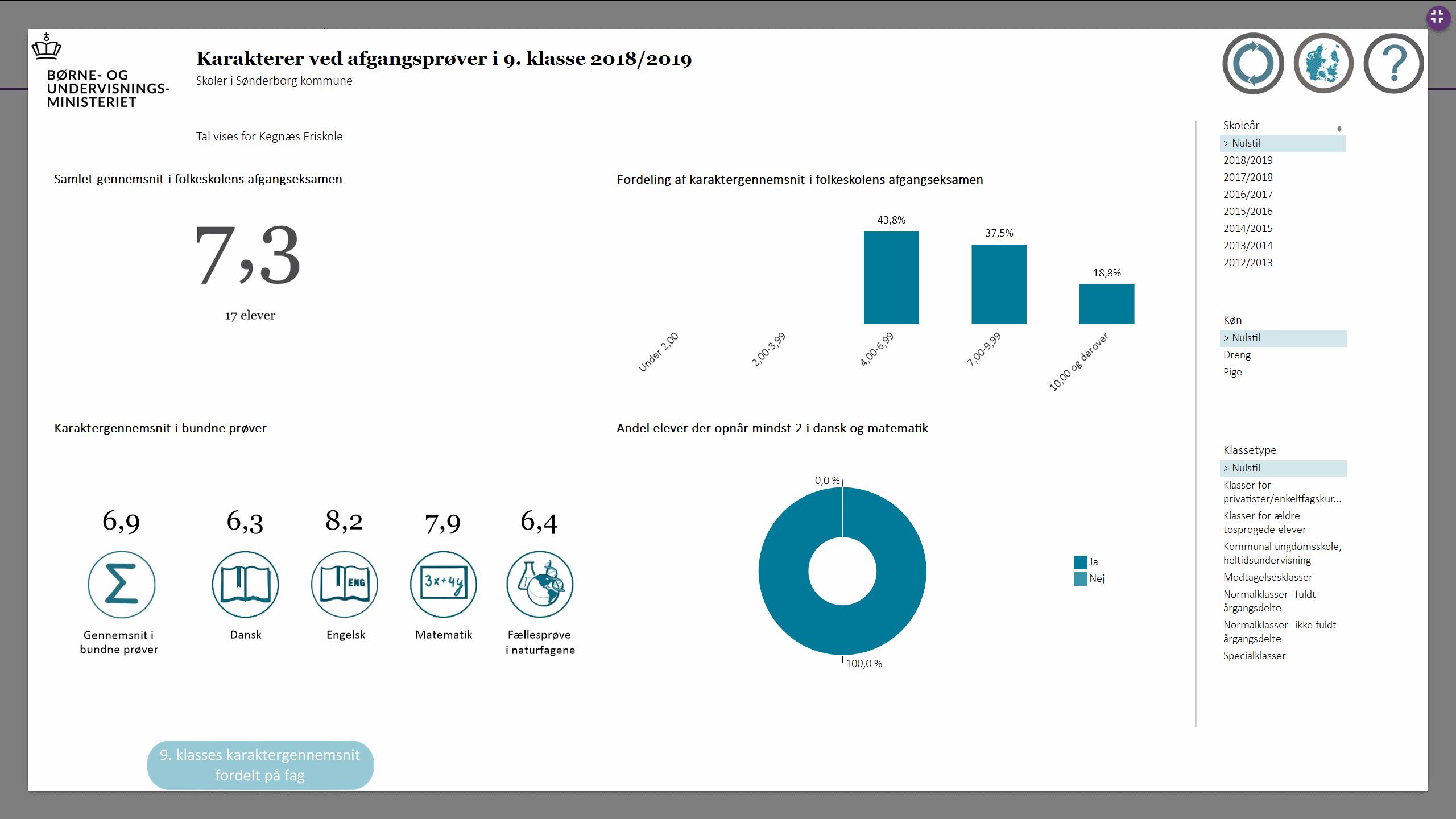 Karakterer ved afgangsprøver i 9. klasse 2018-2019